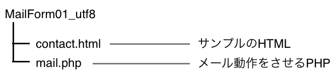 mailform_2
